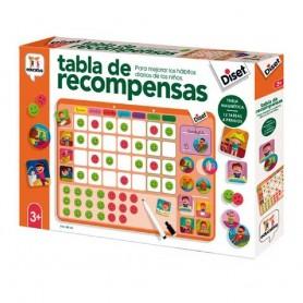 TABLA DE RECOMPENSA DISET